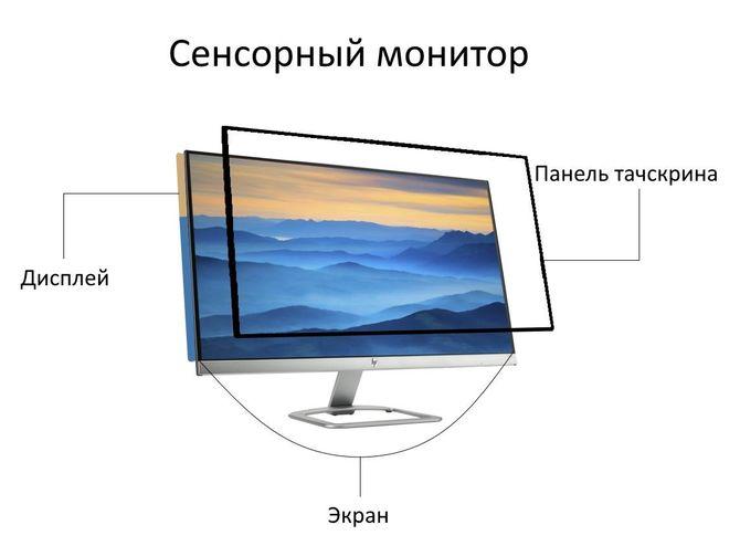 Сенсорный монитор