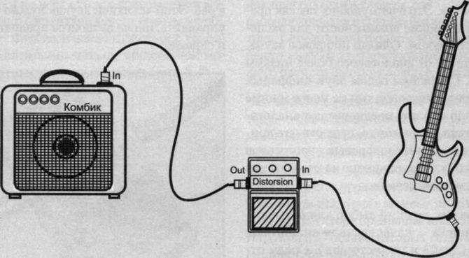 Подключение гитары